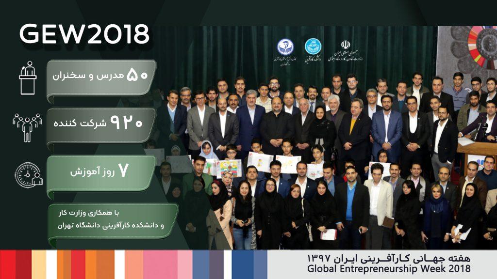 GLOBAL ENTRENEURSHIP WEEK 2018