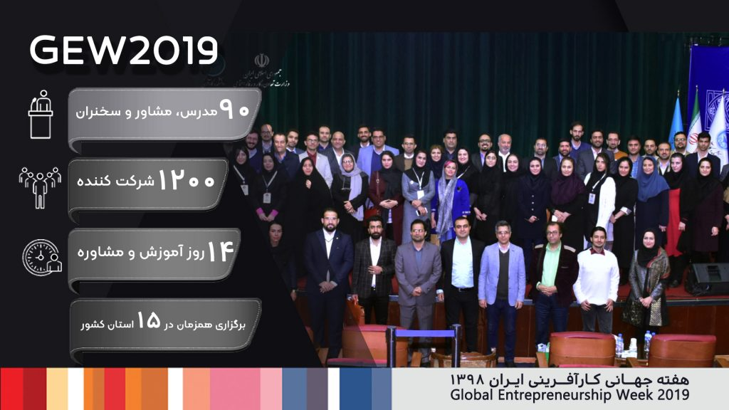 GLOBAL ENTRENEURSHIP WEEK 2019